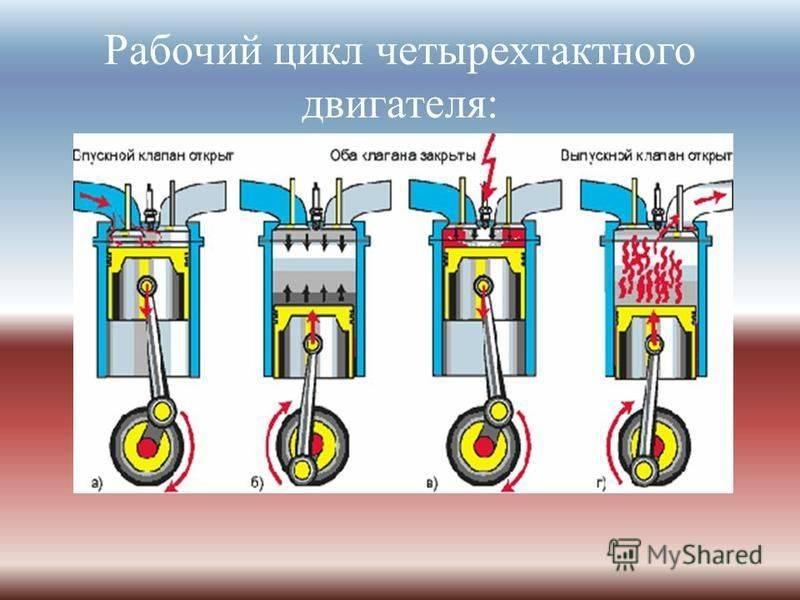 Как работает двухтактный бензиновый двигатель » изобретения и самоделки