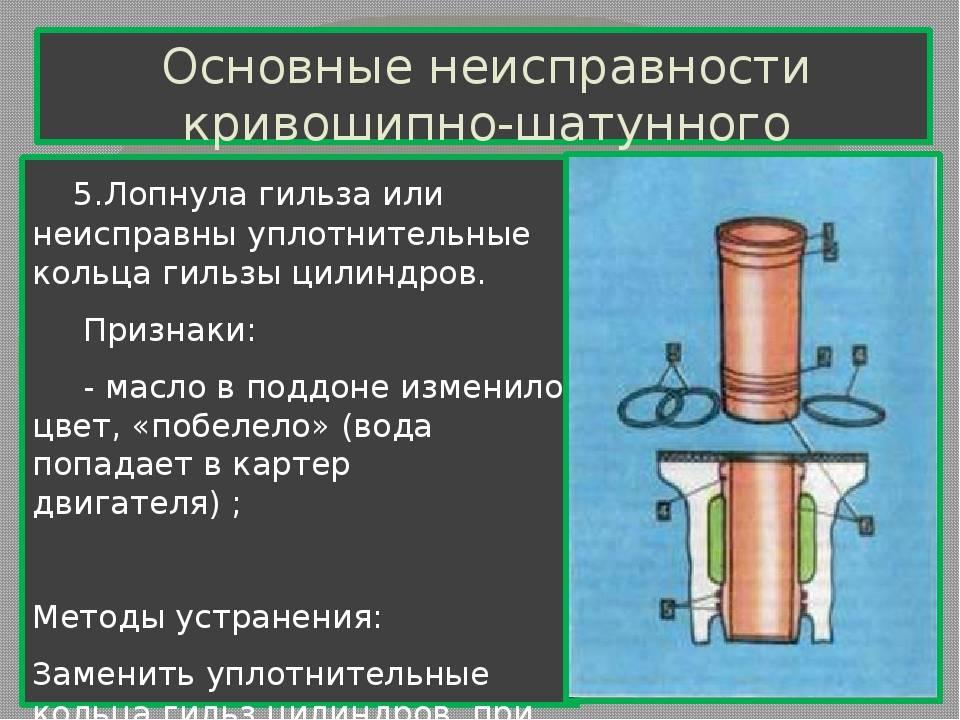 Восстановление блока цилиндров двигателя:дефектовка и ремонт