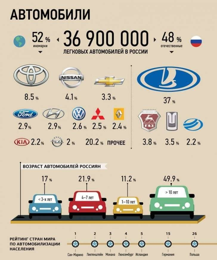 Самые возрастные владельцы Toyota выбирают Hilux и Prado