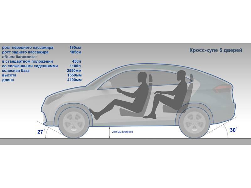 Что такое клиренс автомобиля и почему важно его знать? 3 способа увеличить дорожный просвет авто