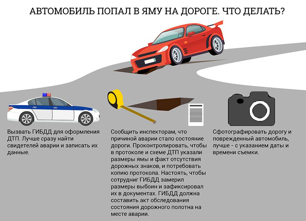 6 признаков того, что автомобиль побывал в ДТП