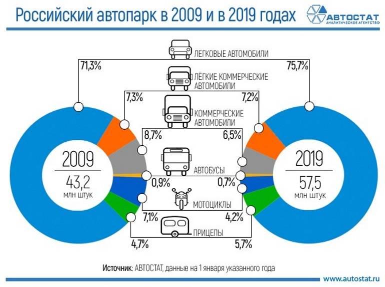 «схема хороша для оборотов до 20 млн рублей в год»: бизнес о новом налоговом режиме от фнс   rusbase