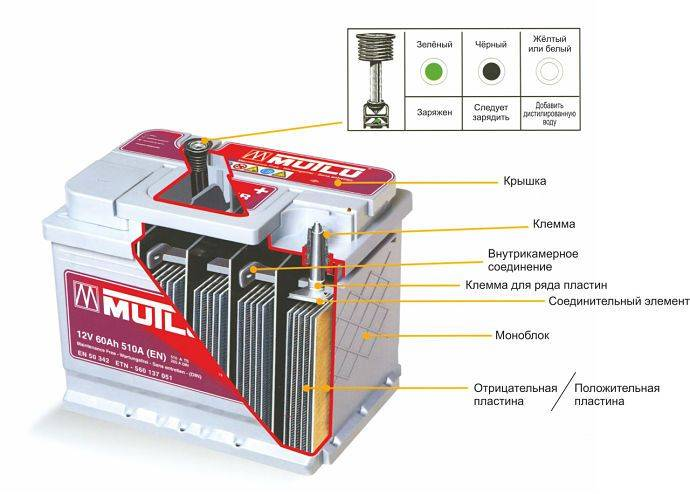 Об особенностях эксплуатации аккумуляторных батарей разных видов