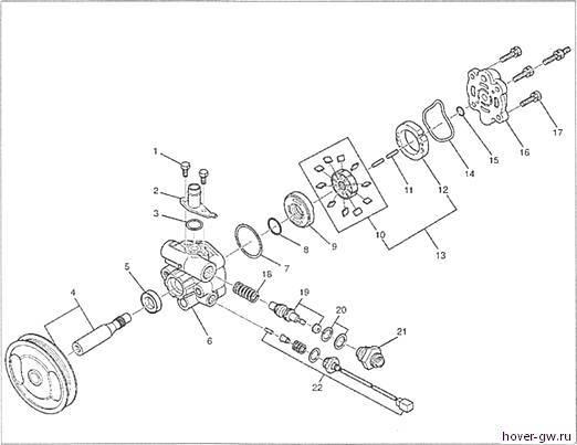 Гидроусилителя руля: ремонт и диагностика своими руками