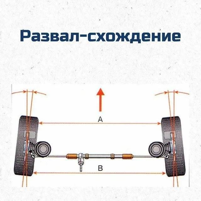 Зачем делать развал-схождение колёс?   блог максимум.рф