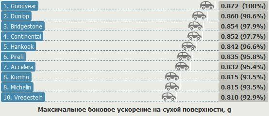 Размерность шин – массовые заблуждения и реальность. размерность шин – массовые заблуждения и реальность не бывает у шины радиуса