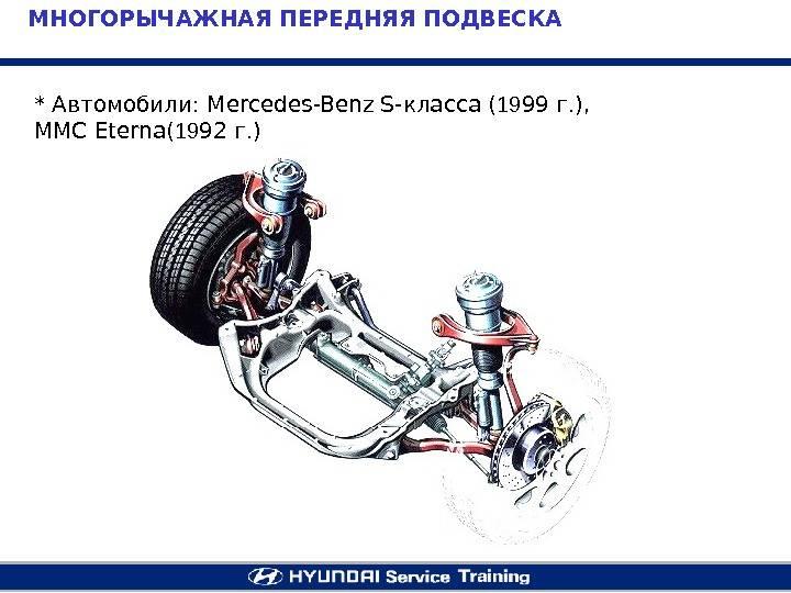 Ходовая часть автомобиля состоит из? плановая диагностика ходовой