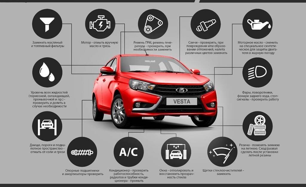 Как правильно подготовить свою машину для последующей продажи