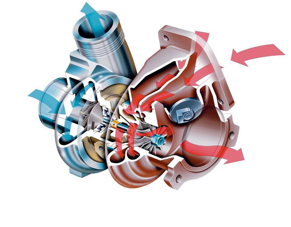 Можно ли ездить на неисправной турбине – последствия. как избежать поломок турбины