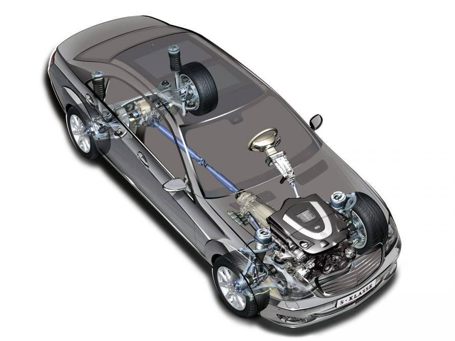 Философии полного привода: quattro, 4matic, xdrive и азиаты – в чем отличия — – автомобильный журнал - autodoc24.ru