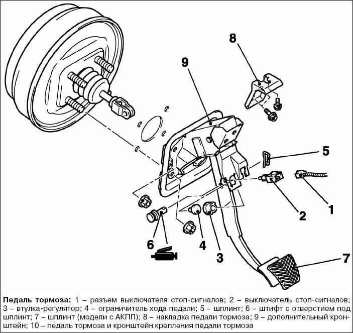 11 причин, почему клинят передние тормоза