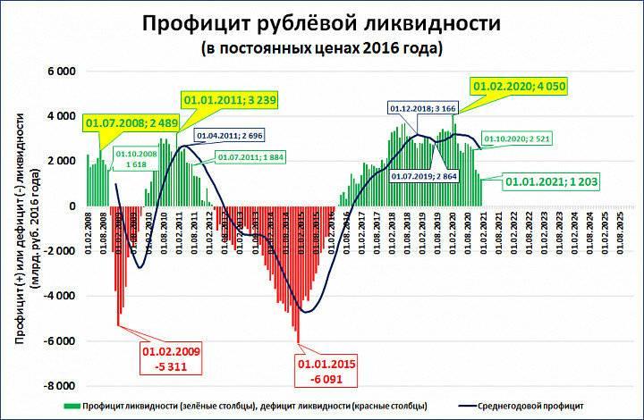 Рынок запчастей — 2020: тенденции, перспективы, прогнозы - журнал движок.