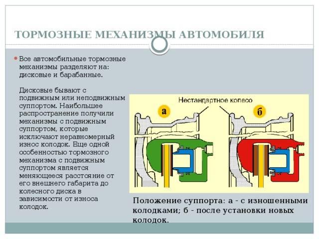 Тормозная система автомобиля - ремонт или замена