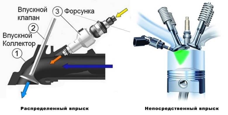 Двигатель hyundai d4ha. d4ha характеристики, проблемы, модификации и надежность