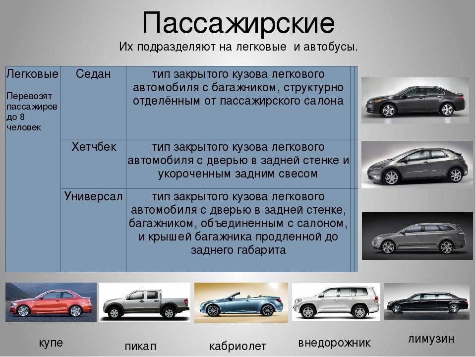 Автомобили с самой удобной электроникой в 2020 году - autotopik.ru