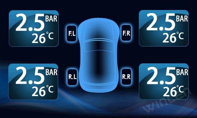 Преимущества и недостатки системы контроля давления в шинах