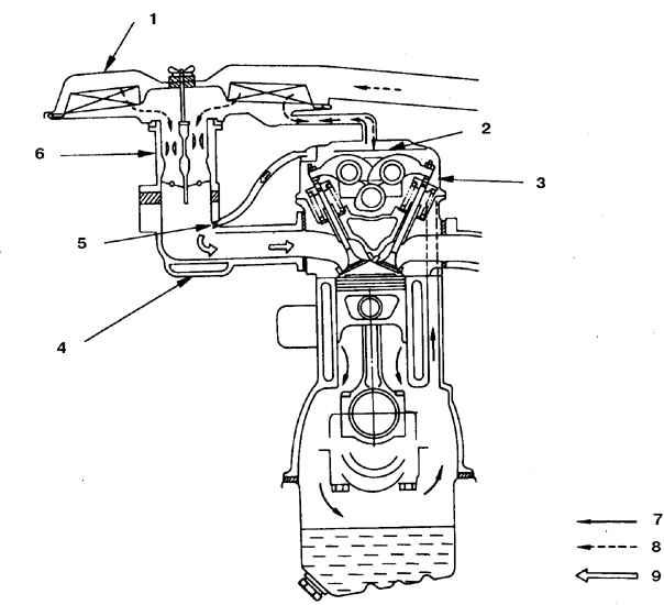 Клапан вентиляции картерных газов lancer 10: как проверить и заменить