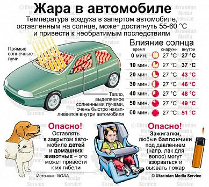 Правила перевозки детей в автомобиле 2021 на заднем сидении