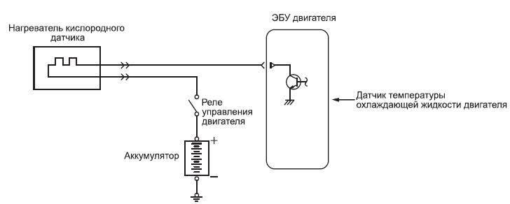 Как проверить лямбда-зонд своими руками? — auto-self.ru