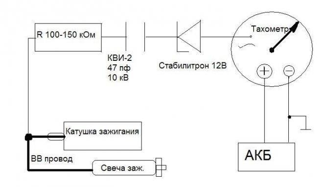 Руководство, как подключить тахометр на дизельный и бензиновый двигатель