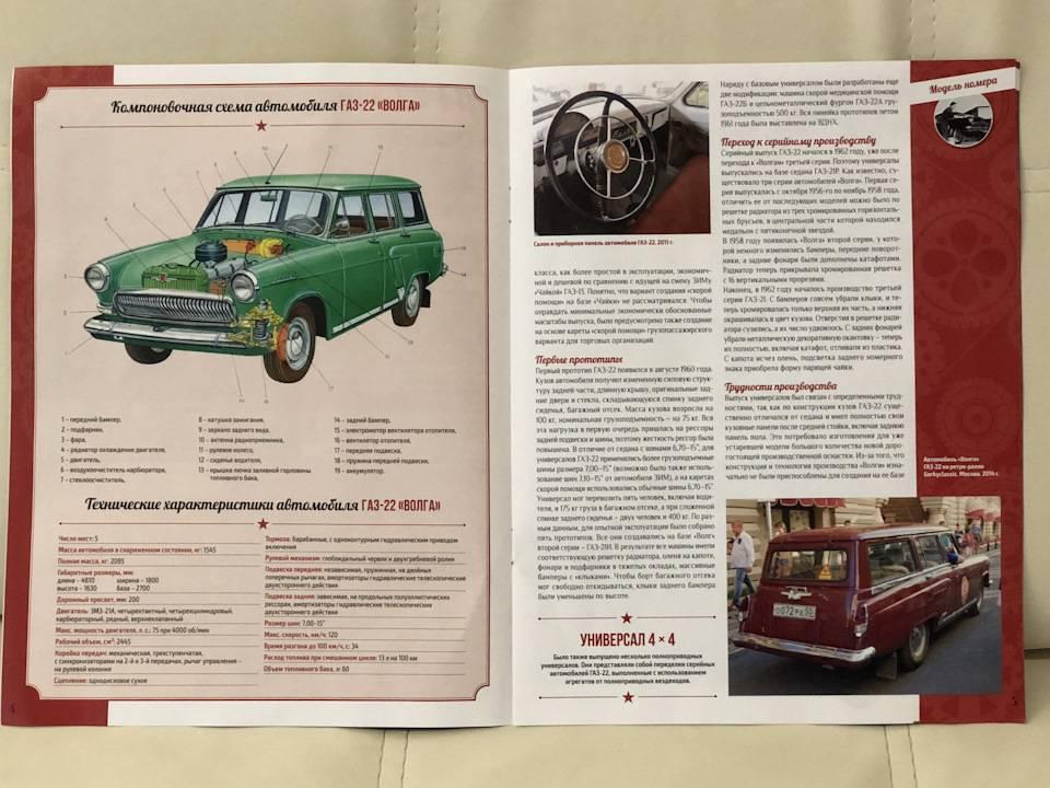 Почему газ — 24, а москвич — 401: что означают цифры в индексах советских машин   финансовый журнал