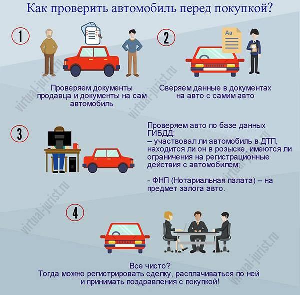 Проверка авто перед покупкой на юридическую чистоту — как проверить автомобиль по онлайн базам рф при покупке с рук на аресты и ограничения