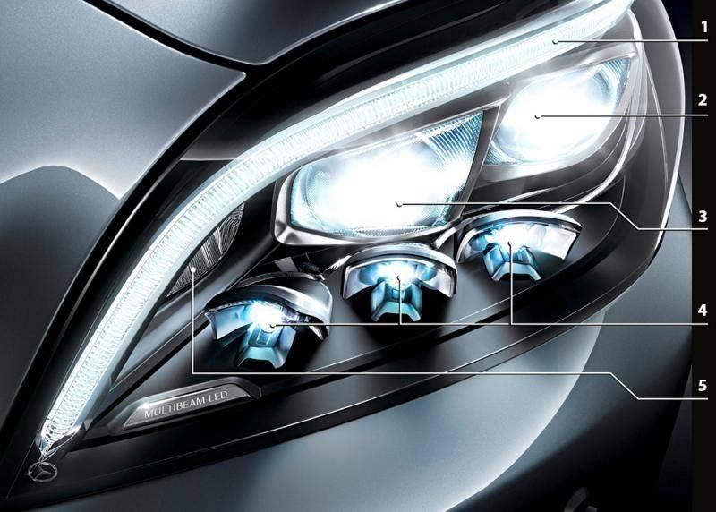 Светодиоды в автомобиле, какие преимущества перед лампами накаливания?