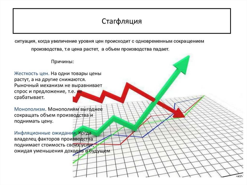 Час растраты: почему цб незначительно повысил ключевую ставку   статьи   известия