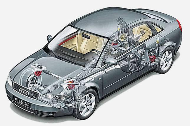 Обзор величайших моделей audi с полным приводом quattro