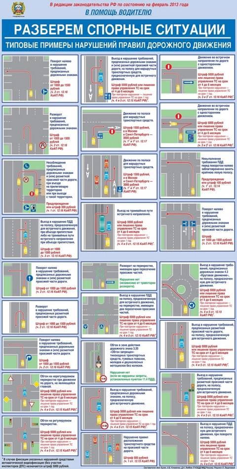 Знак обгон запрещен 3.20: как выглядит, требования пдд, зона действия и штрафы водителям