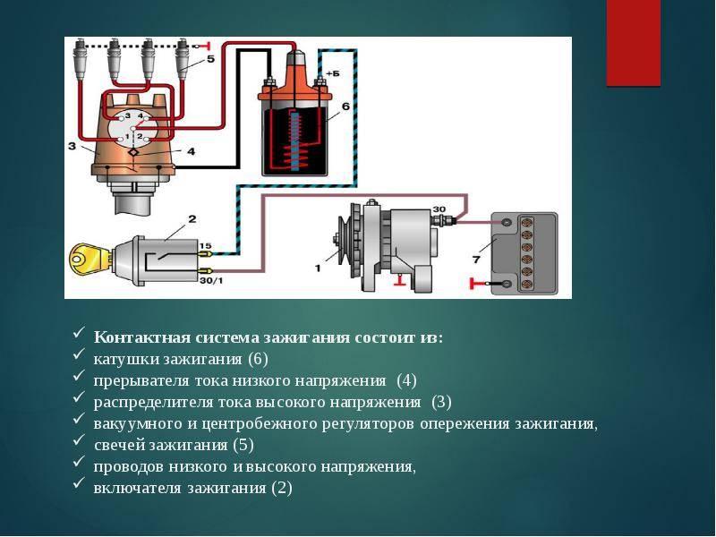 Принцип действия контактной системы зажигания