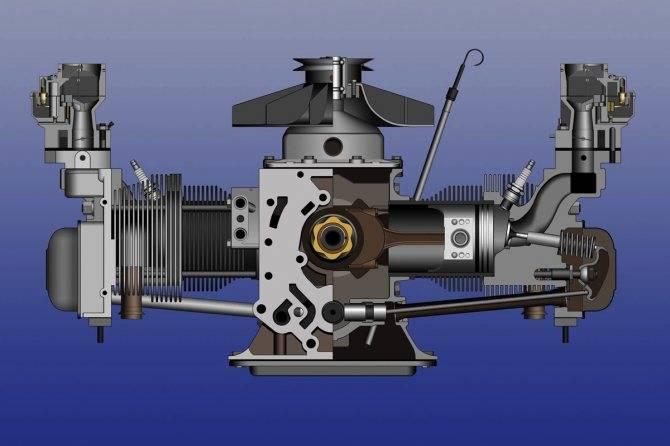 Оппозитный двигатель – принцип устройства, плюсы и минусы, ремонт + видео » автоноватор