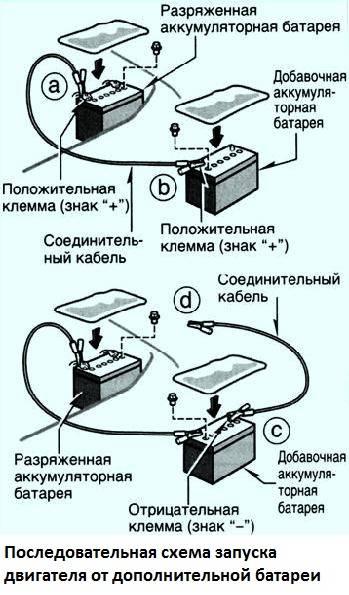 Не горит лампочка зарядки аккумулятора – что делать? + видео » автоноватор