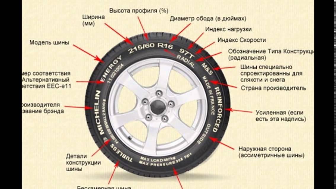 Маркировка шин и расшифровка их обозначений для легковых автомобилей