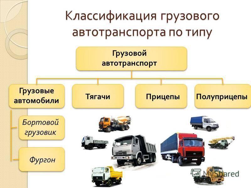Какие грузовики газ наиболее востребованы в сфере коммерческих перевозок