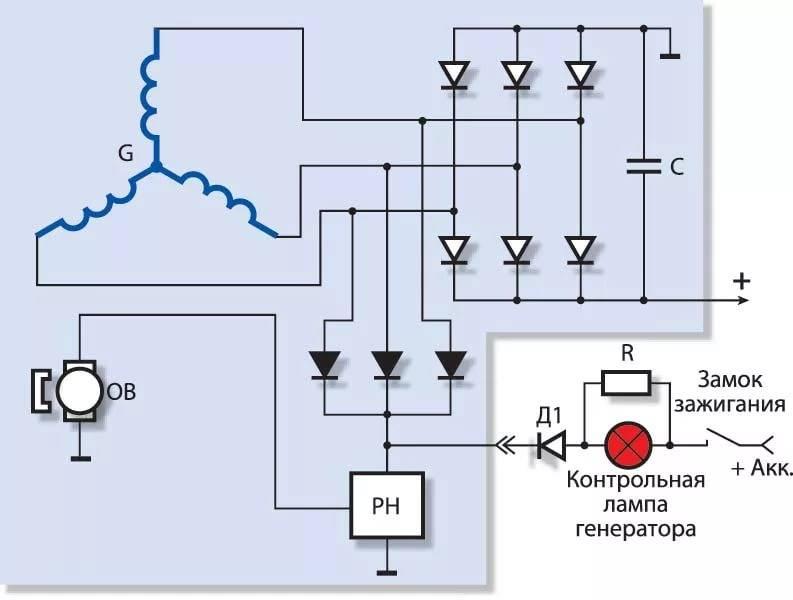 Генератор автомобиля: как работает и какие функции выполняет?
