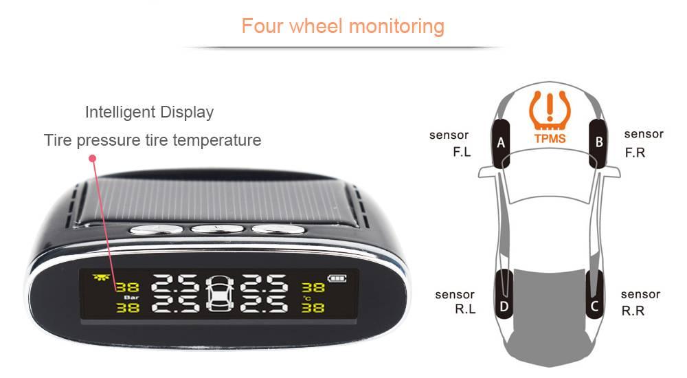 Что такое tpms в автомобиле и как работает система контроля давления в шинах