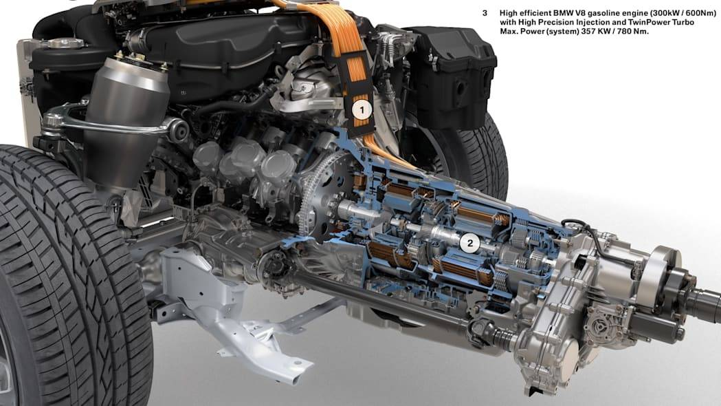 Гибридный двигатель: как это устроено