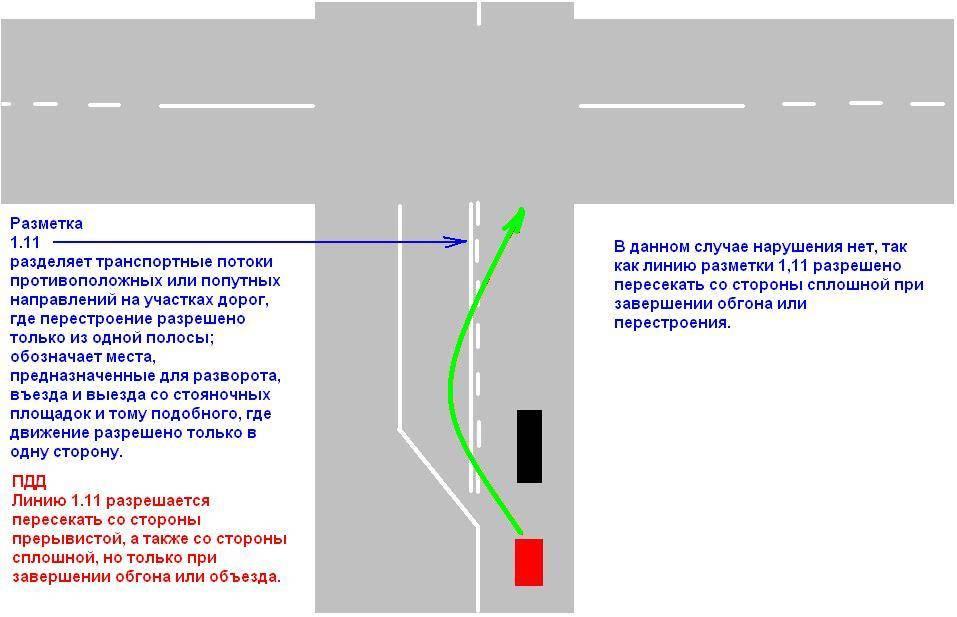 Знаки пдд «обгон запрещен» | avtonauka.ru