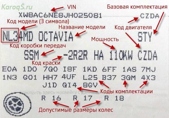 Расшифровка vin кода skoda: комплектация и расположение кода. тут-номер
