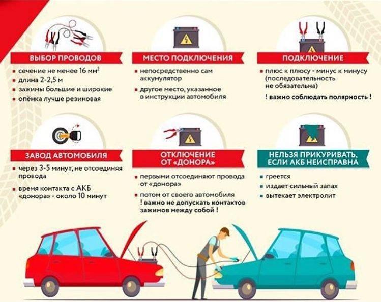 Как правильно прикурить автомобиль от другого авто