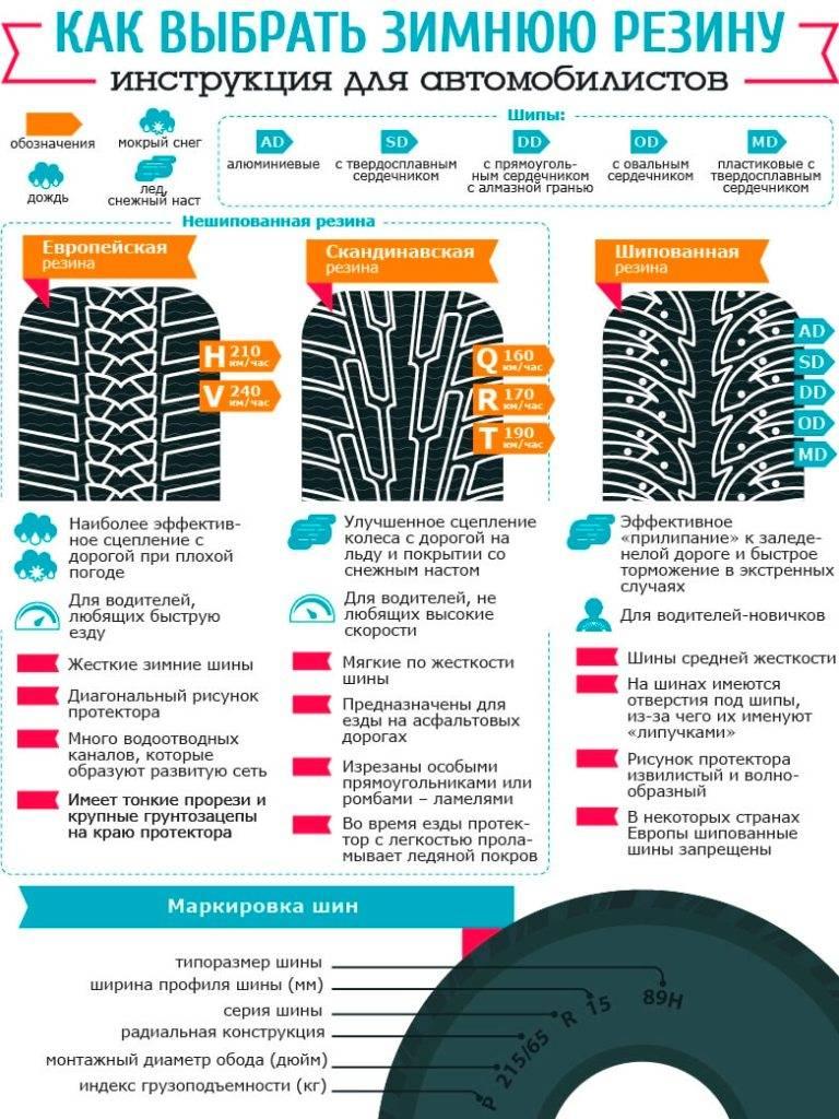 Как выбрать летние шины: особенности летней резины