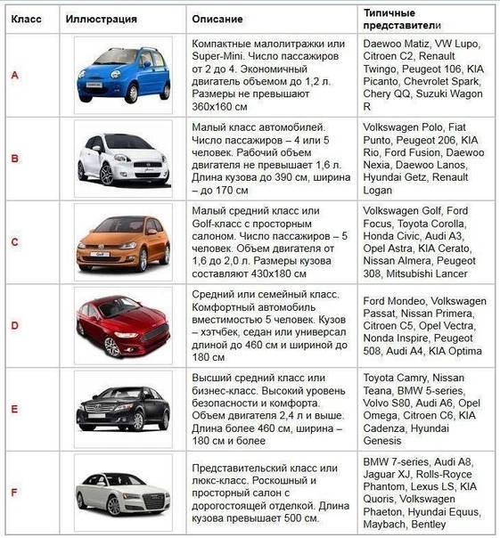 Стоит ли покупать митсубиси лансер 9? полный обзор, общие и кузовные проблемы автомобиля