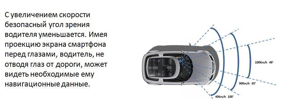 Преимущества использования проектора на лобовом стекле авто -