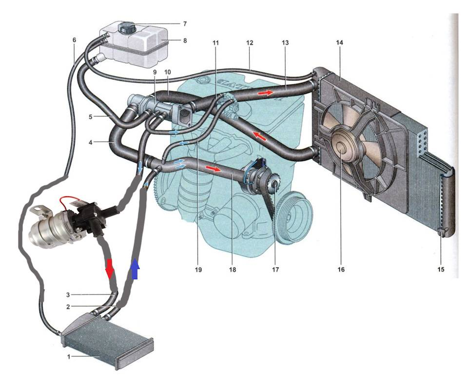 Мотор не прогревается: причины. не прогревается двигатель до рабочей температуры: причины и диагностика проблемы