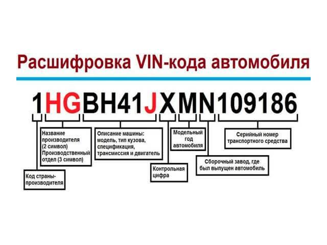 Производство skoda rapid: реалии российской сборки