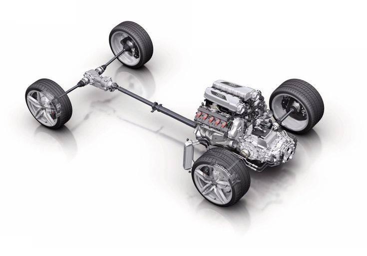 Системы полного привода от audi и список моделей машин с quattro