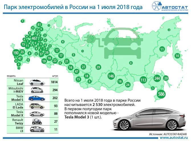 Будущее транспорта: кто придумал электромобили и зачем они нужны?   informburo.kz