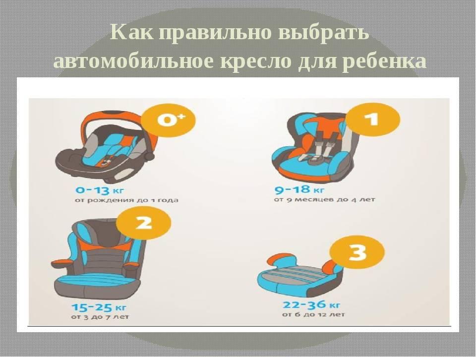 Рекомендации по использованию детских удерживающих устройств