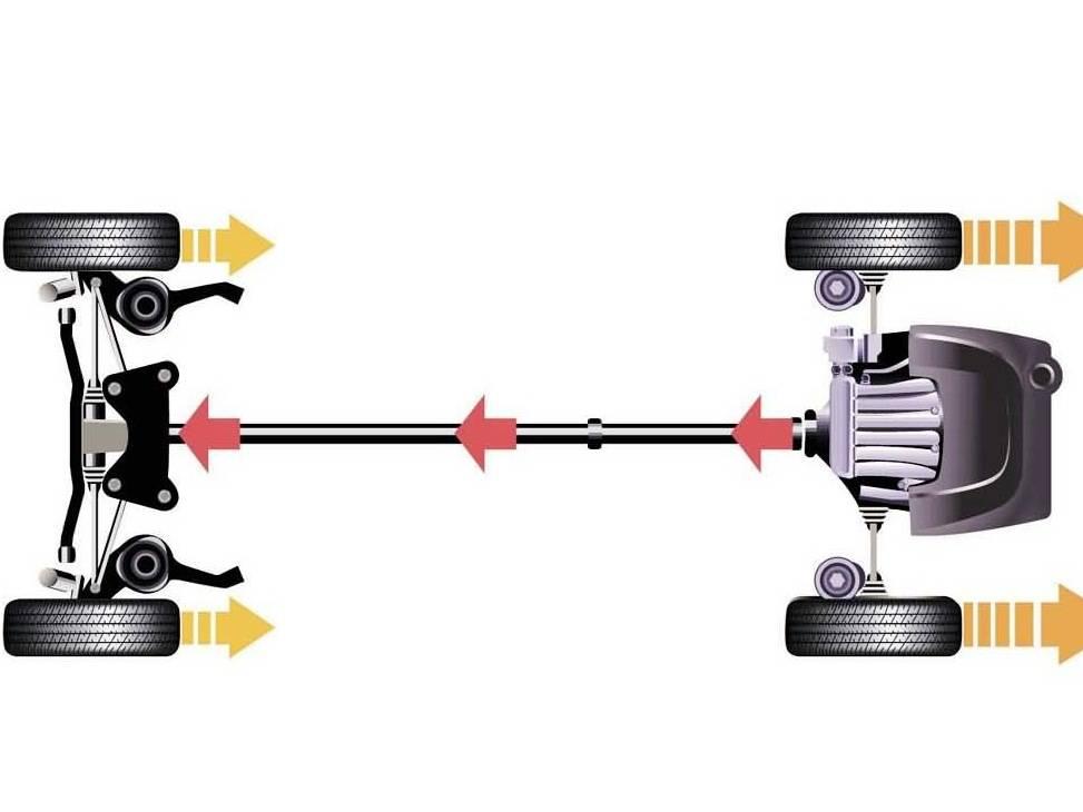 Системы полного привода: какие бывают и каких проблем ждать от каждой из них